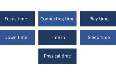 7 aktiviteter der giver mental styrke og fokus